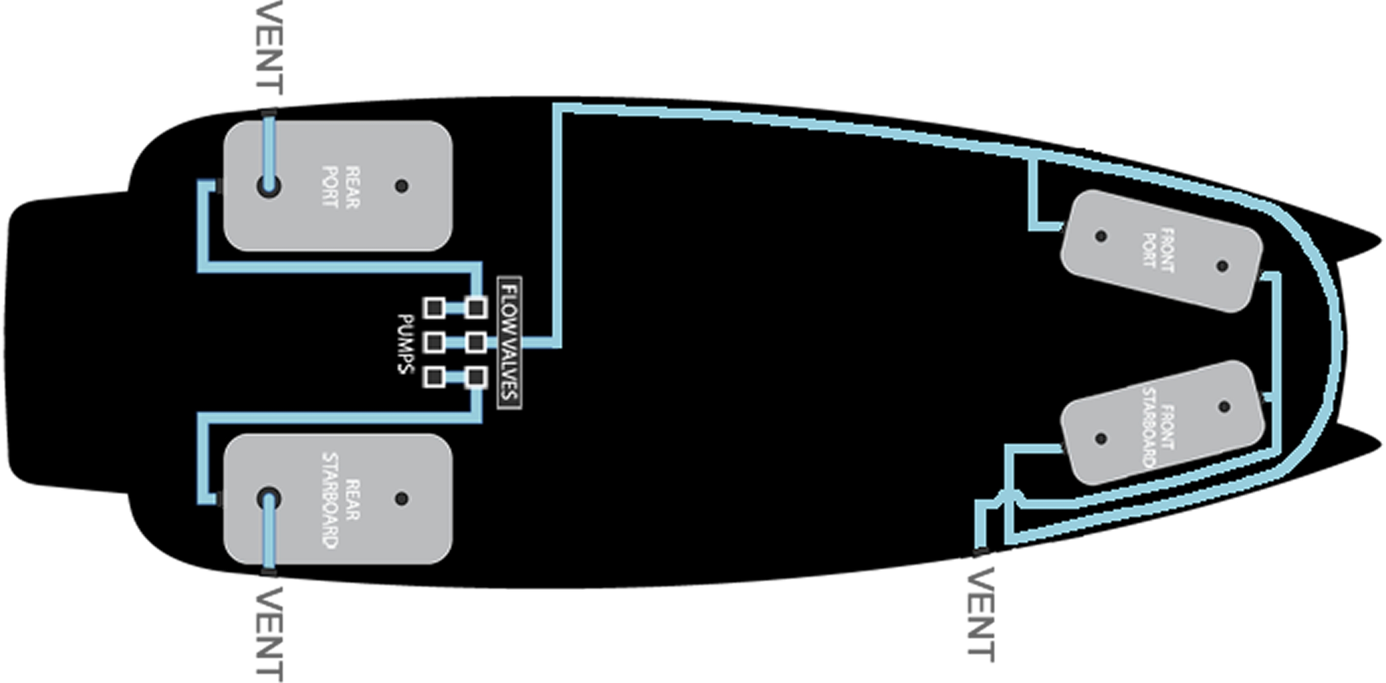 mastercraft x star ballast system mastercraft ballast system complete x star ballast system