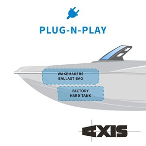 Axis Plug & Play Front Ballast Upgrade
